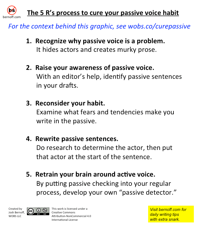 "using passive voice in essays The sentence construction ""(noun) (verb phrase) by (noun)"" is known as passive voice or passive construction, because the true subject is relegated to the end of the sentence and is thus acted on, rather than acting, which often weakens the statement."